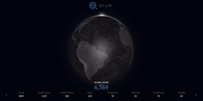 QTUMの今後の将来性