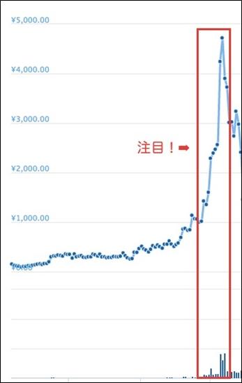 2017年DBIXチャート